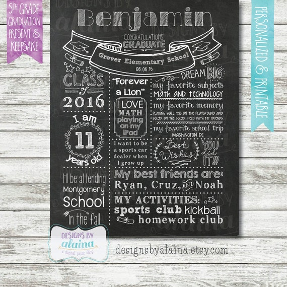 5th Grade Graduation Chalkboard Poster Sign Memory About