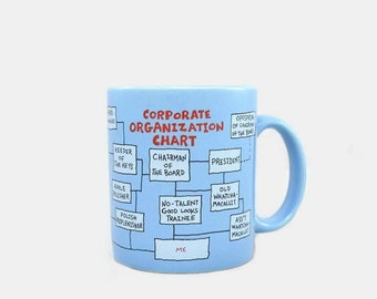 Vintage Mug Corporate Organization Flow Chart Hallmark 1986