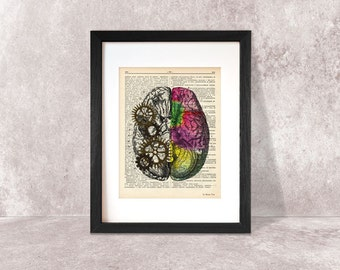 Left right brain dictionary print-brain print-Anatomy print-brain on book page-anatomical print-brain poster-brain-by NATURA PICTA-DP034