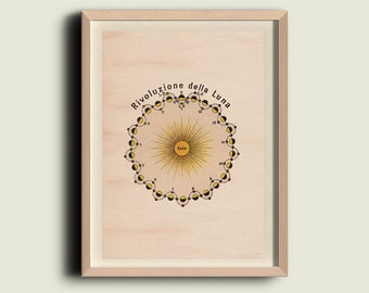Moon Astronomy Print  to Frame Sun