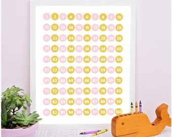 Playroom decor, Kids room decor, Education Chart, Nursery wall art, Numbers Chart, Educational poster, Counting Poster, Numbers printable