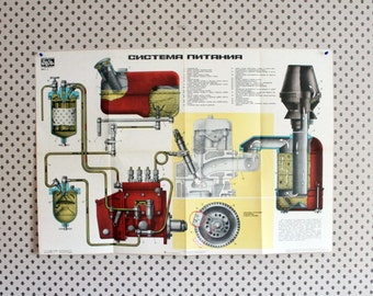 Vintage Industrial Print. Industrial Techno Poster, Retro car poster, Vintage Mechanical Print, Vintage power supply system