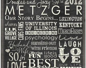 Personalized Word Art (Wedding gift or Engagement gift)