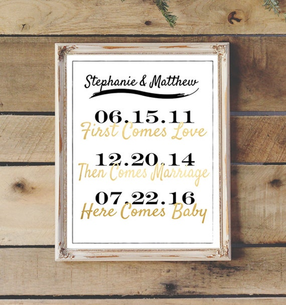 Baby Gifts For Mom From Husband : Personalized dates love marriage baby anniversary gift