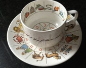 Horoscope Tea cup and Saucer