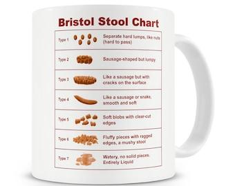 Bristol Stool Chart Mug Nurse Gift Student Nurse Mug Student Nurse Gift Ideas Medical Student Gift for Nurses Doctor Gift Nursing Gift