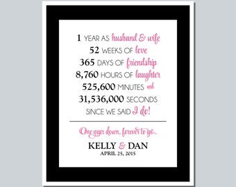 First Anniversary Paper Gift - 1 Year - Wedding Anniversary Gift - Wall Art - #WA0003