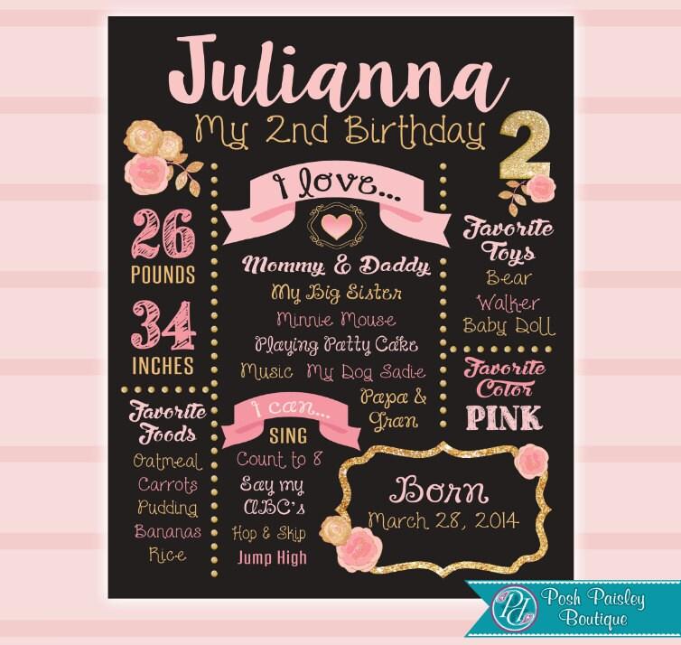 Second Birthday Chalkboard 2nd Birthday Board Second