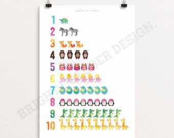 Learn to count poster | art print | nursery art | kids poster | home decor