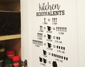 Kitchen Equivalents | Kitchen Measurement Decals | Kitchen Conversion Chart Decals | Cupboard Stickers | Kitchen Decals | Conversion Chart