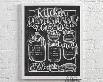 Kitchen Conversions Chalkboard Print
