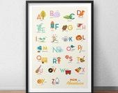 Alphabet Poster Enfant ABC - Abécédaire - Affiche enfant - Poster Numérique, Affiche, Cadeau, décoration