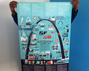 Gateway Arch 50th anniversary poster