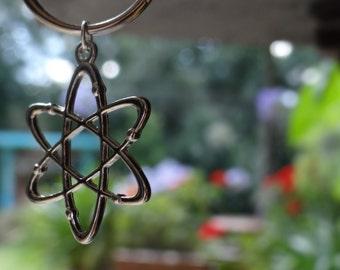 Atom keyring