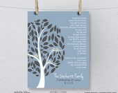 Printable 30th 40th 50th Wedding Anniversary Gift, Print from Home Digital File, Personalized PDF, Gift for Parents, Family Tree Poem