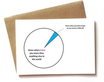 Funny card for boyfriend, husband, girlfriend, or wife. Geeky pie chart love card.