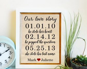 Our Love Story   Wedding Important Dates Cotton Print   Cotton Anniversary gift for Husband or Wife   2nd anniversary   Frame not included