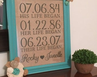 Their Life Began- Important Dates, Framed, Burlap Decor