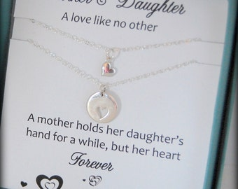 Mother of the Groom Gift from bride Mother of Groom gift