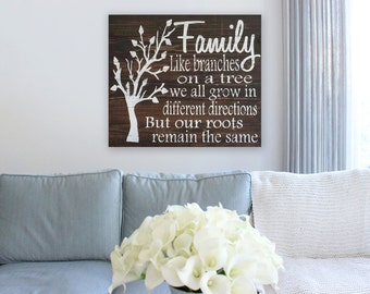Family Tree Sign, family tree, anniversary gift, family name sign, family sign, family tree art, housewarming gift, gift for parents