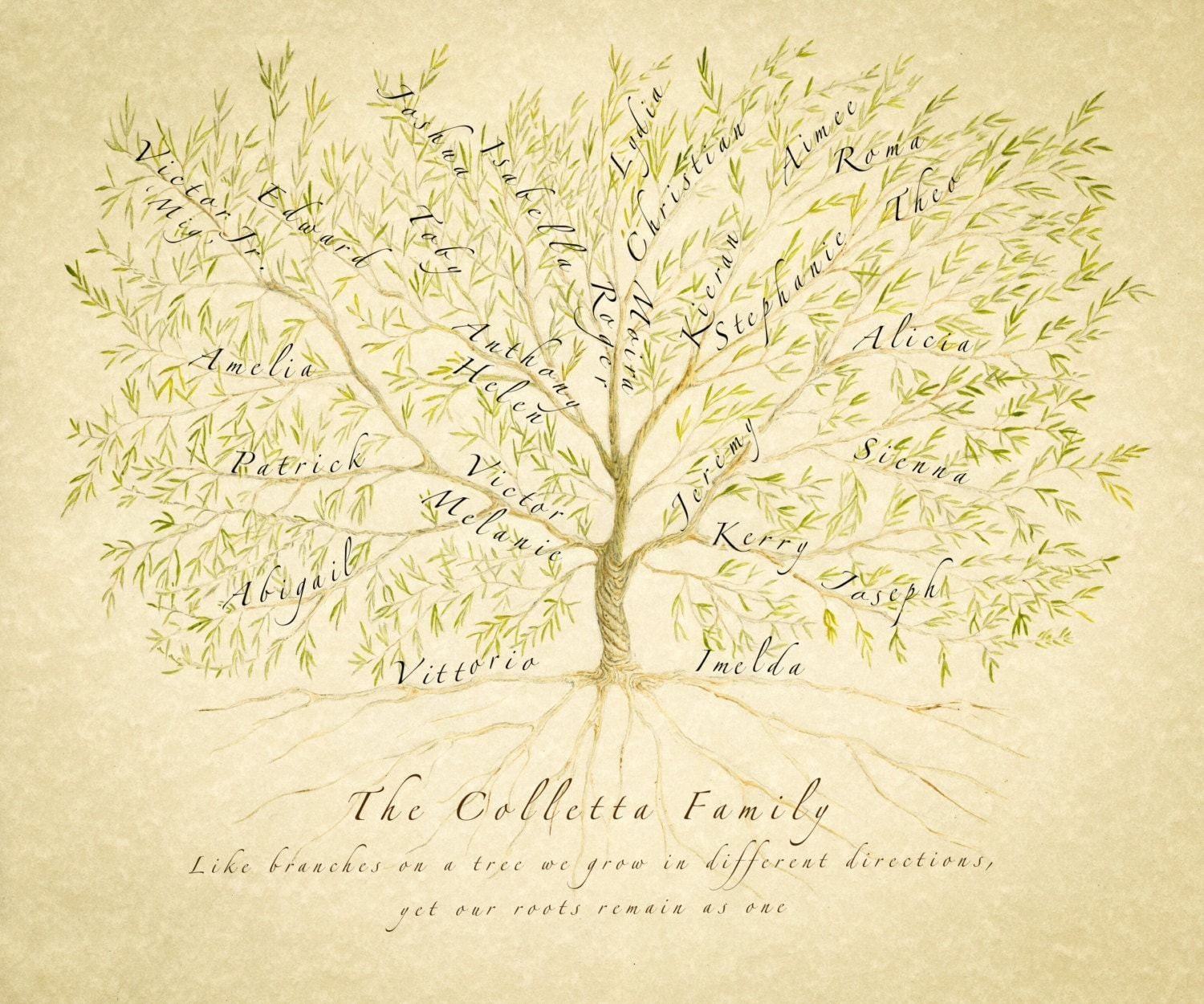 Wedding Tree Genealogy Chart By Melangeriedesign On Etsy: Custom Family Tree Family Tree Print Personalized