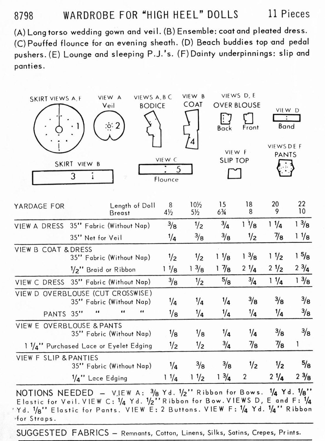 how to make a sewing pattern pdf download