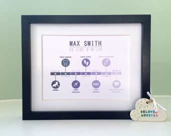 LIFE STORY TIMELINE Personalised Word Art Print - Story of my life (inc p&p)