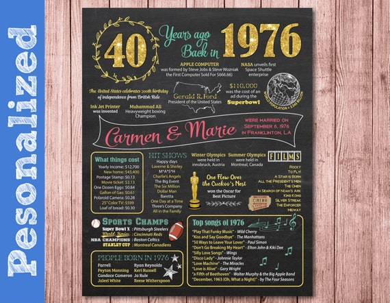 Forty Fifth Wedding Anniversary Gifts: 40th Anniversary Marriage Invitation 40th By ABCSongShop