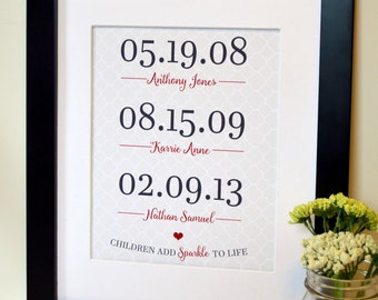 Mother's day gift 8x10 Children add sparkle Gift for Dad Birthday gift for Mom Gift for parents Kids birthdays important dates art