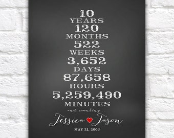 Anniversary Gift for Boyfriend, Husband, Spouse, Wife - 10 Year Anniversary Personalized Chalkboard Art, Time Together, Anniversery | WF196