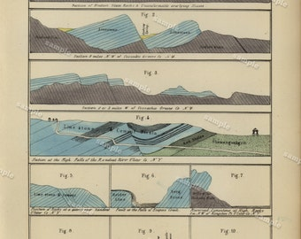 1843 Hand colored Geological map  from Geology of New-York by William W. Mather art decor Original print