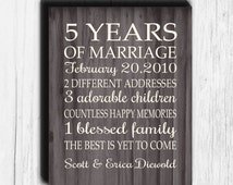 5 Year Wedding Anniversary Gift Ideas Wood : CANVAS 5 Year Anniversary Gift Faux Wood Personalized Gift Important ...