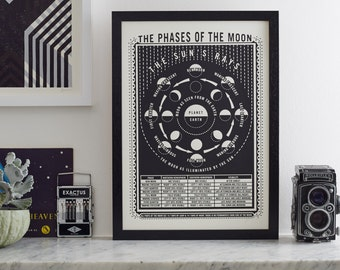 NEW MOON screen print by James Brown