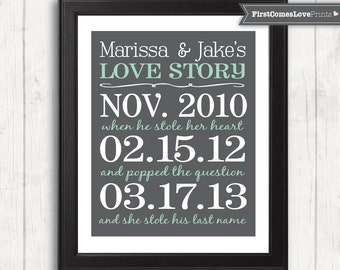 Our Love Story Important Dates Personalized Wall Art Print or Canvas Wedding Anniversary Engagement Newlywed Gift Choose Any Colors Names
