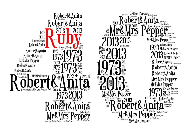 Ruby Wedding Gifts John Lewis: Ruby Wedding Gift 40 40th Wedding Anniversary