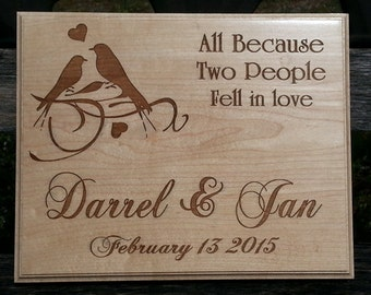 Wedding gifts for Couple Personalized 5th Anniversary Gift Wedding Sign last name established Bridal Shower Gift Housewarming Gift BF1