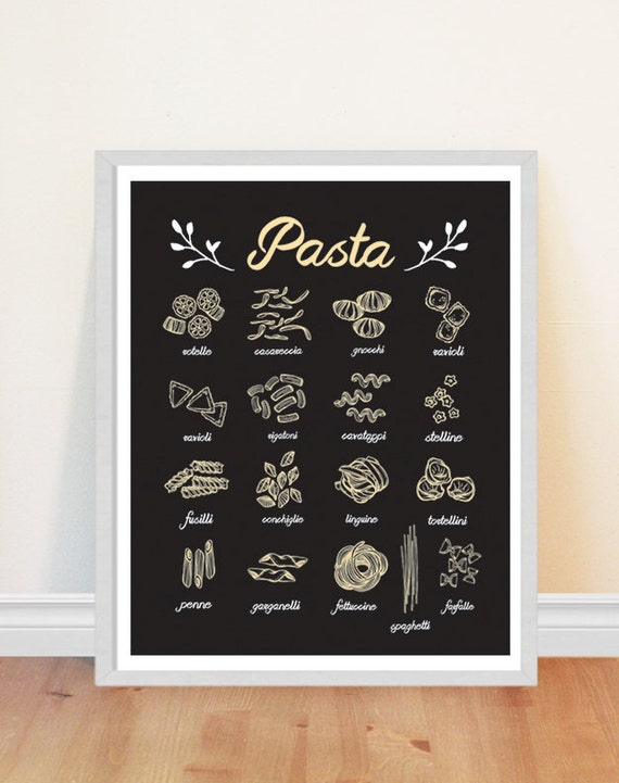 Unavailable listing on etsy for Italian kitchen prints