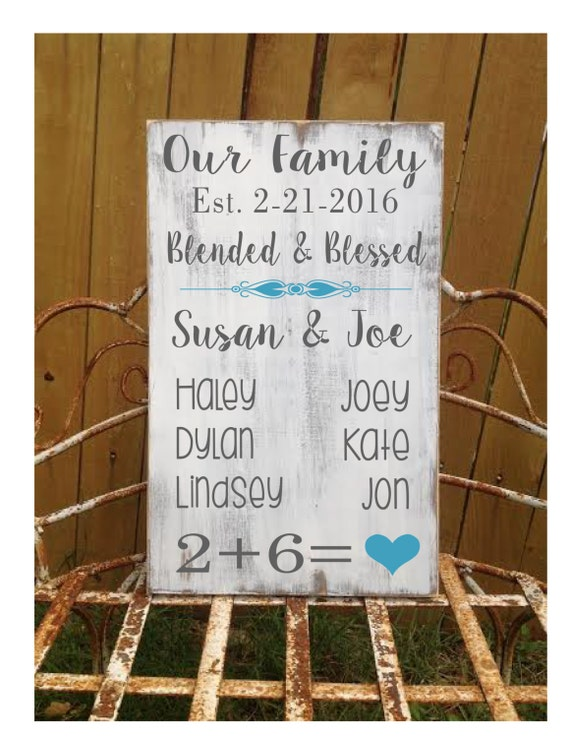 Gift Second marriage sign Family Name Board Anniversary Gift ...