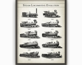 Steam Locomotive Evolution - Classic United States Steam Train Poster - Baldwin Steam Locomotive Book Plate Illustration - Railroad Wall Art