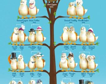 Decorative family tree for kids - Boy / blue