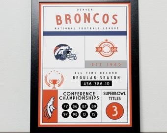 Denver Broncos Infographic Poster