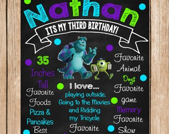Monster's Inc. Birthday Chalkboard
