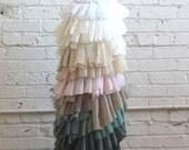 Final Payment for Meg McKinzie's Custom Ombre Skirt