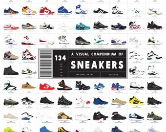 A Visual Compendium of Sneakers Poster (24 x 36 Print)