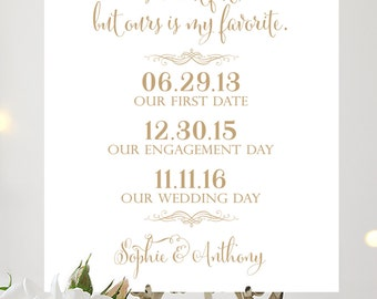 Our Love Story Wedding Sign - 8 x 10 or 11 x 14 or 16 x 20 - Personalized - Bella Antique Gold - I Create and You Print
