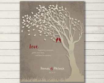 Valentines Day Gift - Wedding Gift for Couple - Anniversary Gift - Husband/Wife Personalized Gift-8 x 10 Print-Can be made in other colors