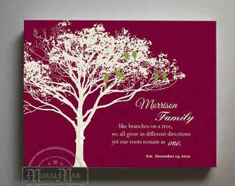 Personalized Family Tree Gift to Parents Canvas Wall Art, Family tree, love birds, Anniversary gift for parents, Custom Family Quote