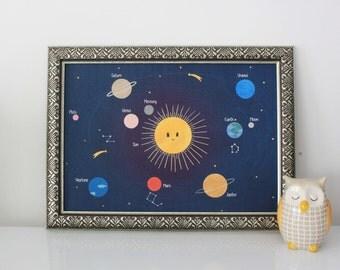Print 'Solar System'