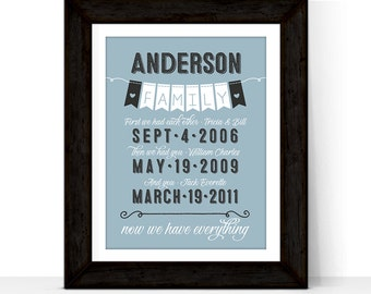 Personalized anniversary gifts for men | family wall decor | Christmas gift for him | Birthday gift for husband gift | fathers day from wife