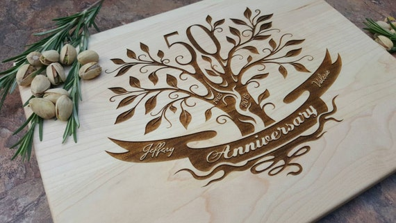 Personalised 50th Wedding Anniversary Gifts: 50th Anniversary Gift Personalized Engraved By NorthBeachArt